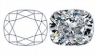 Cushion Diamond Cut